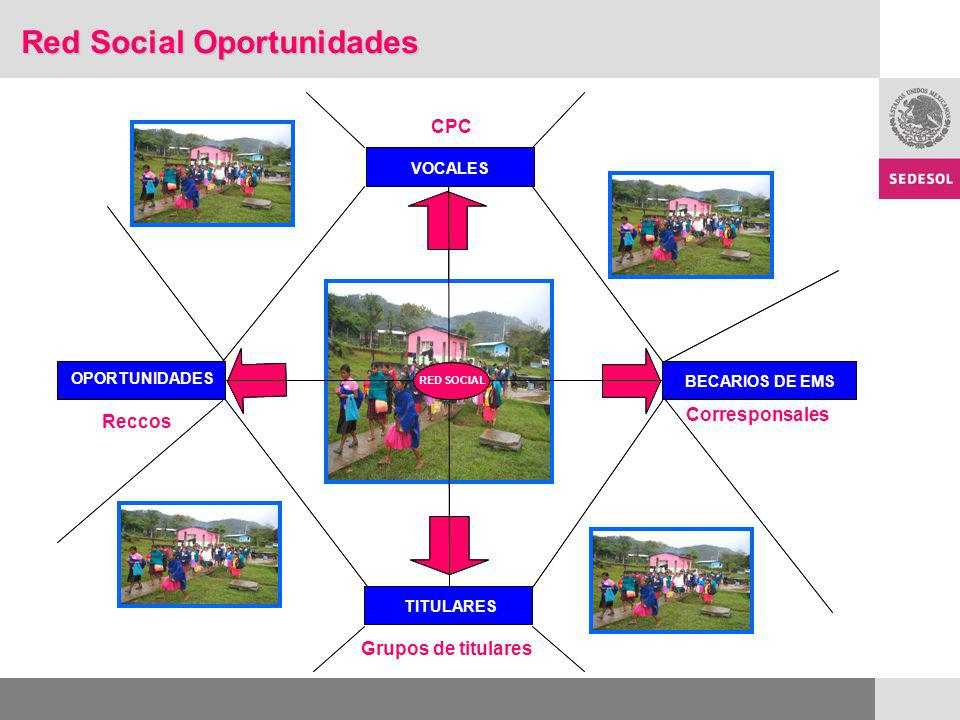 Red Social Oportunidades