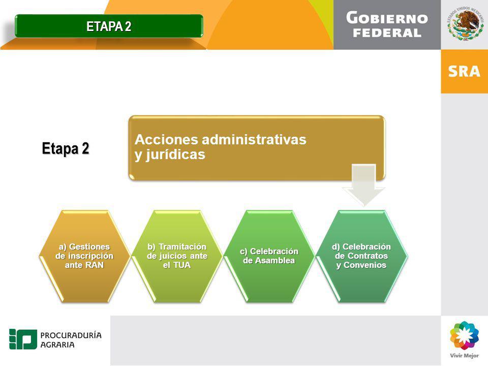 Etapa 2 Acciones administrativas y jurídicas ETAPA 2