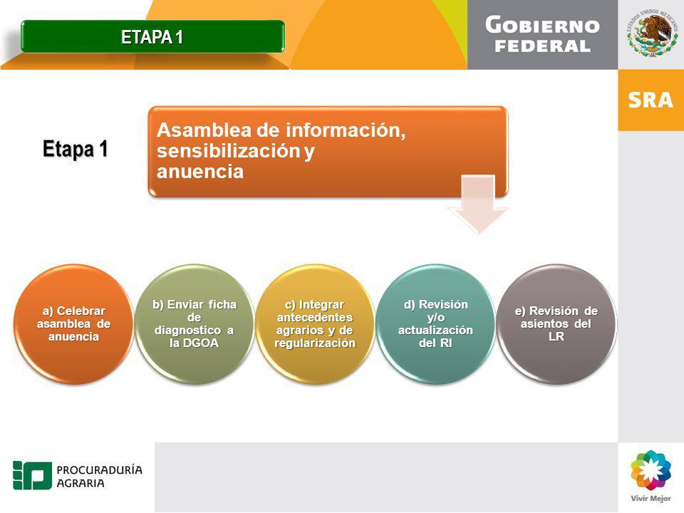 Etapa 1 Asamblea de información, sensibilización y anuencia ETAPA 1