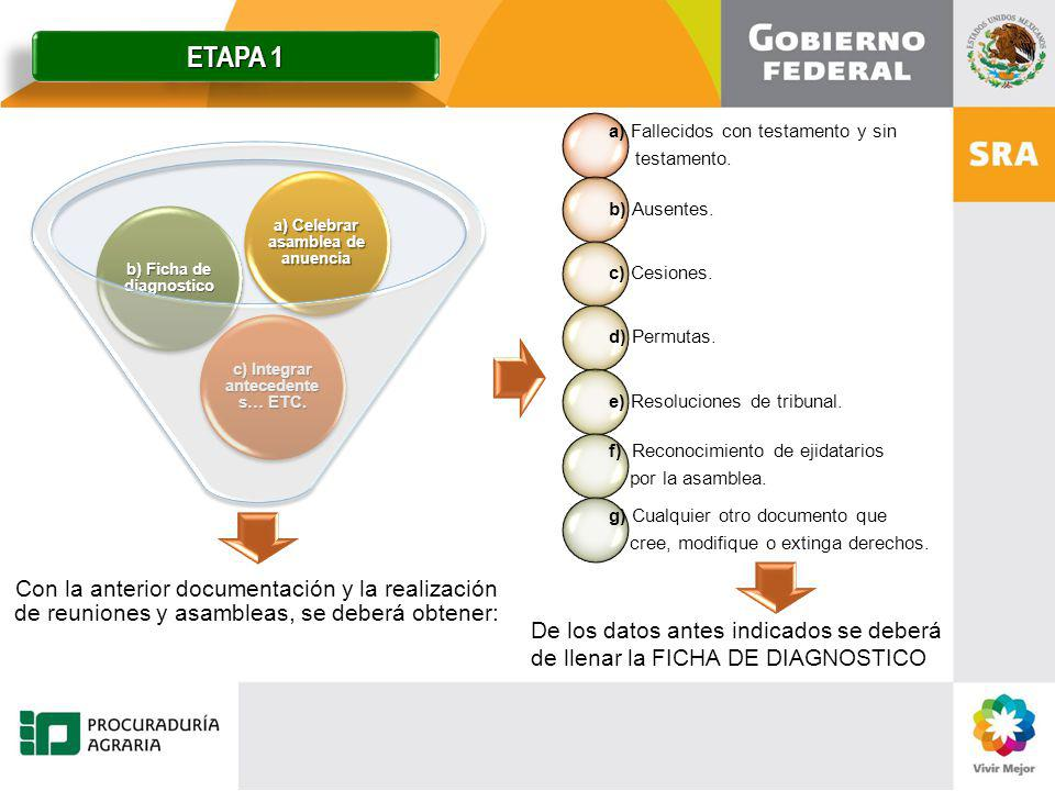 ETAPA 1 a) Fallecidos con testamento y sin. testamento. b) Ausentes. c) Cesiones. d) Permutas. e) Resoluciones de tribunal.