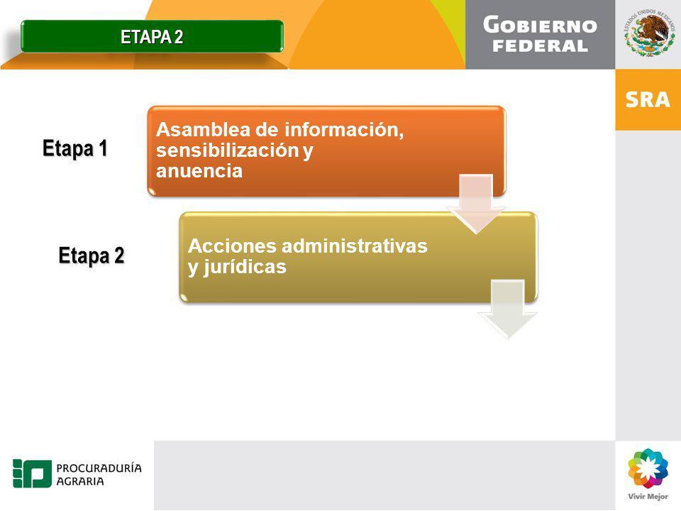 Etapa 1 Etapa 2 Asamblea de información, sensibilización y anuencia