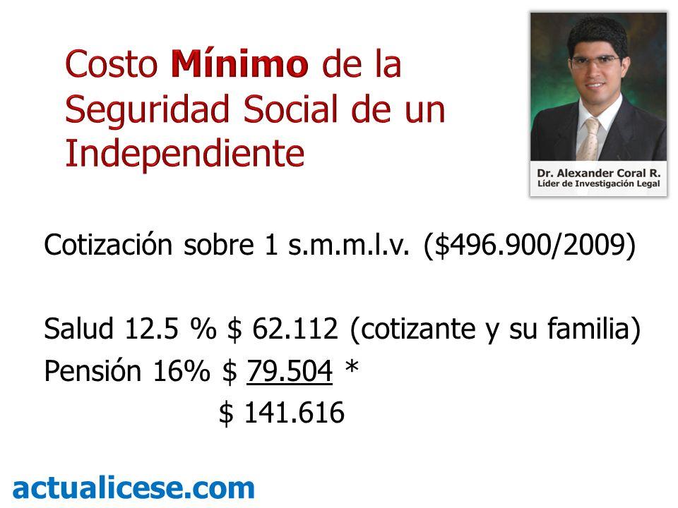 Costo Mínimo de la Seguridad Social de un Independiente