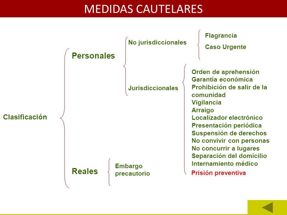 MEDIDAS CAUTELARES Personales Reales Clasificación Flagrancia