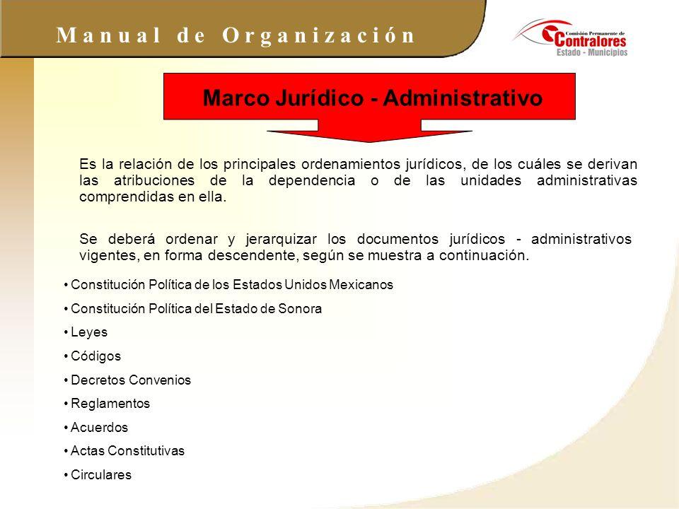Marco Jurídico - Administrativo