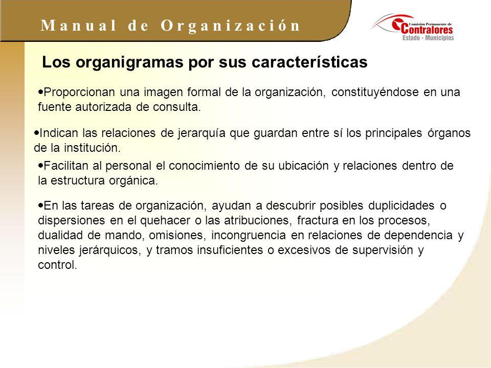 Los organigramas por sus características