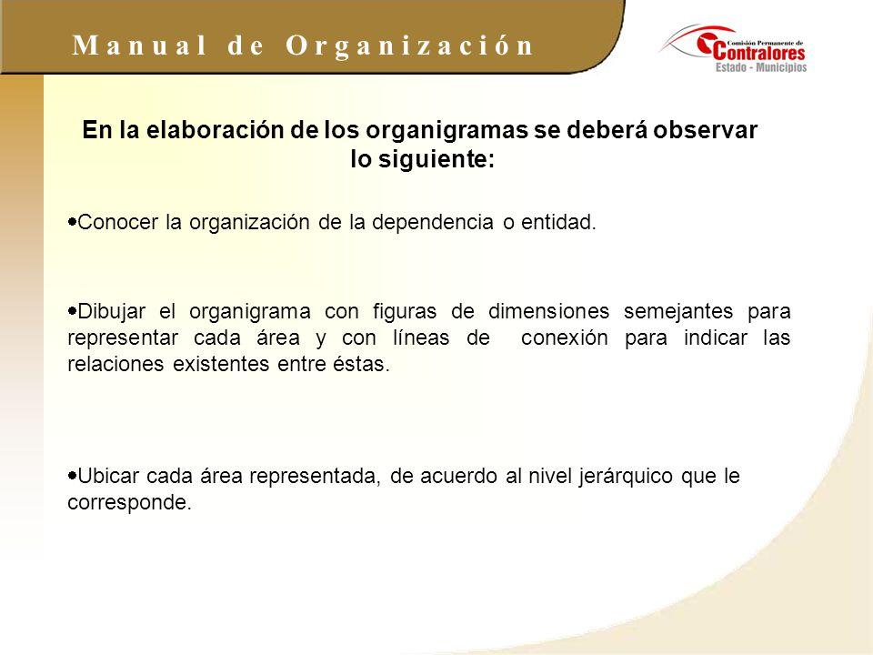 En la elaboración de los organigramas se deberá observar