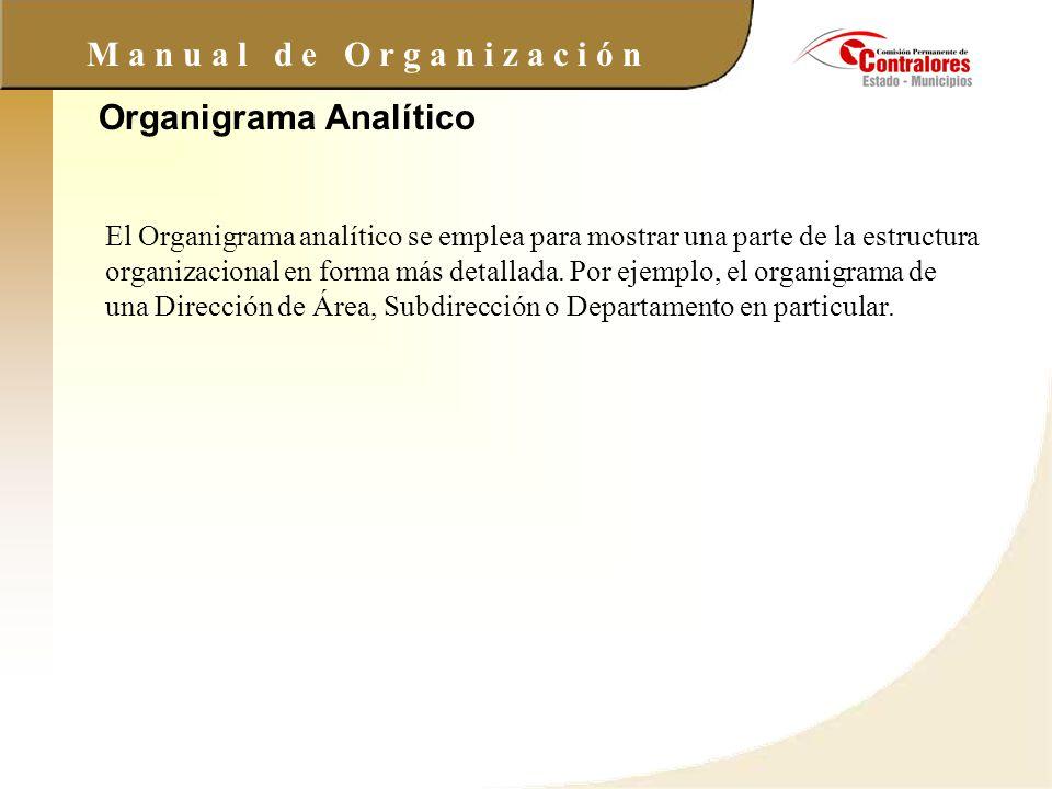 Organigrama Analítico