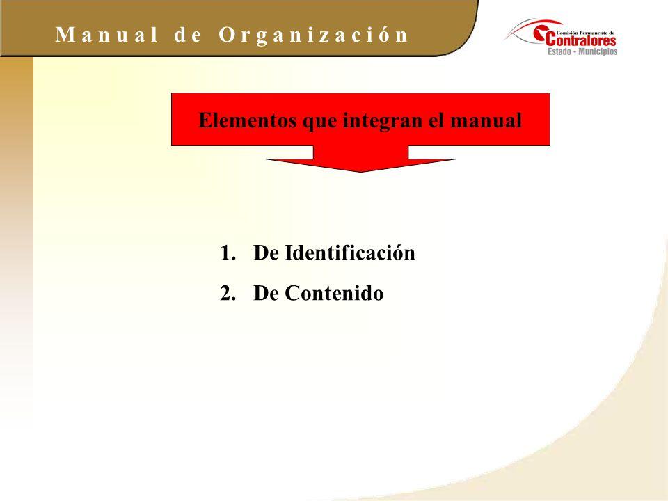 Elementos que integran el manual