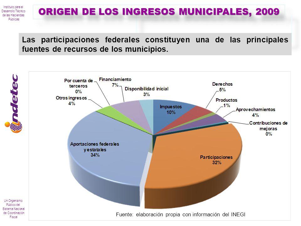 ORIGEN DE LOS INGRESOS MUNICIPALES, 2009