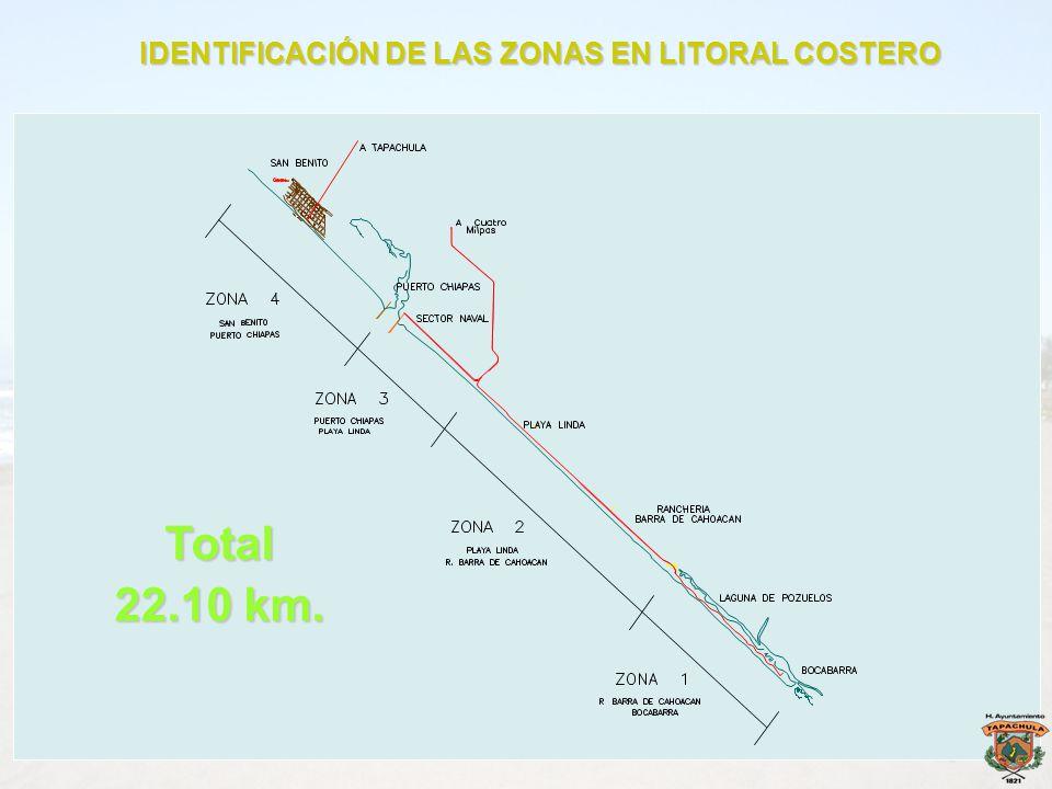 IDENTIFICACIÓN DE LAS ZONAS EN LITORAL COSTERO