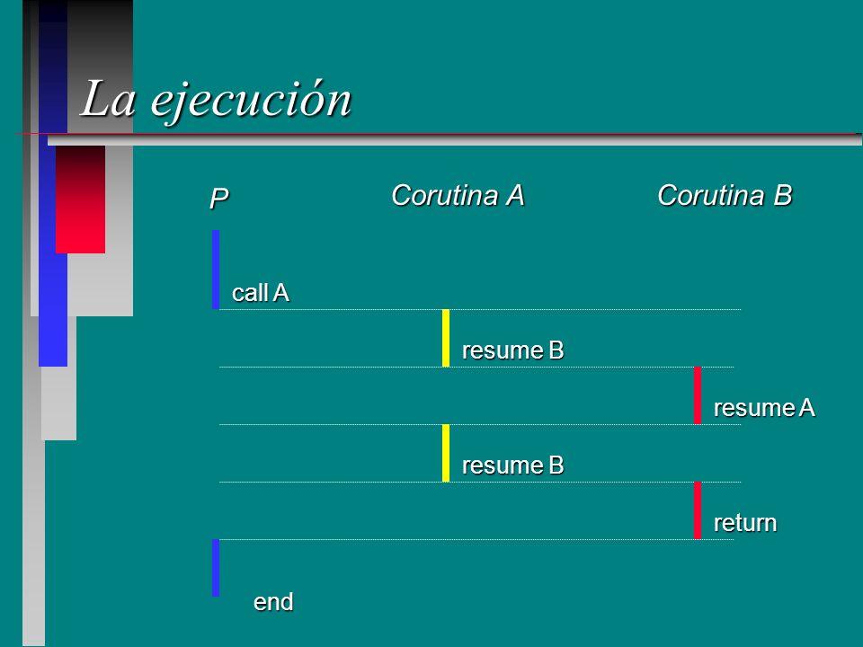 La ejecución P Corutina A Corutina B call A resume B resume A resume B