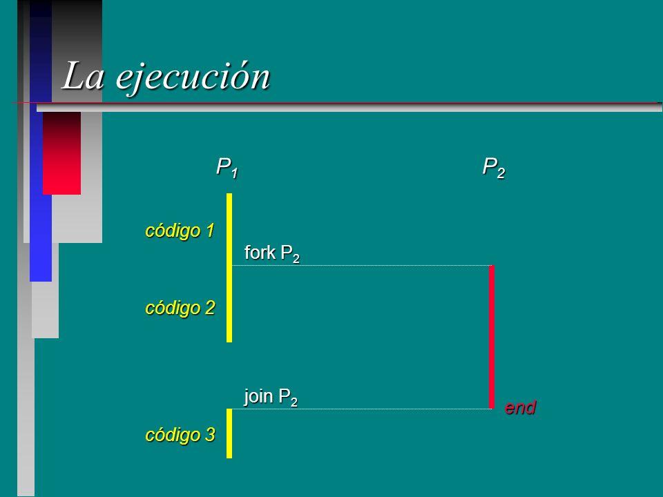 La ejecución P1 P2 código 1 fork P2 código 2 join P2 end código 3
