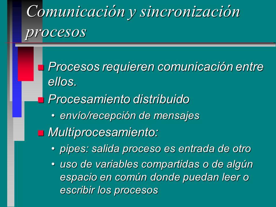 Comunicación y sincronización procesos