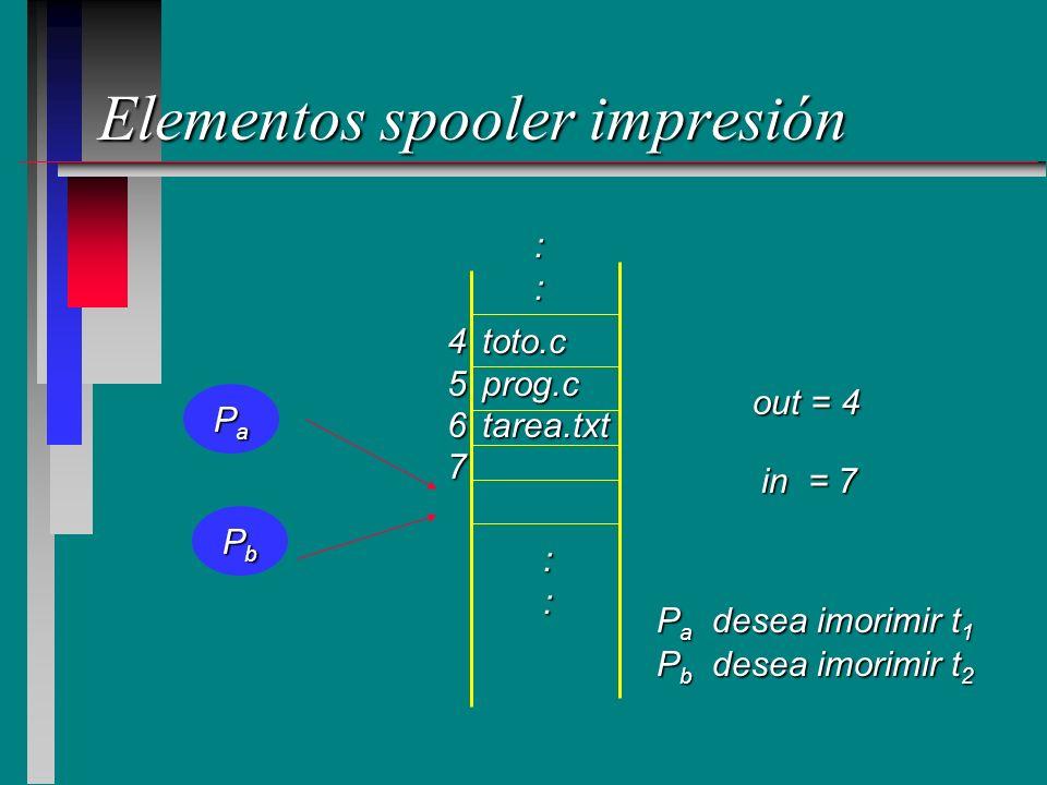 Elementos spooler impresión