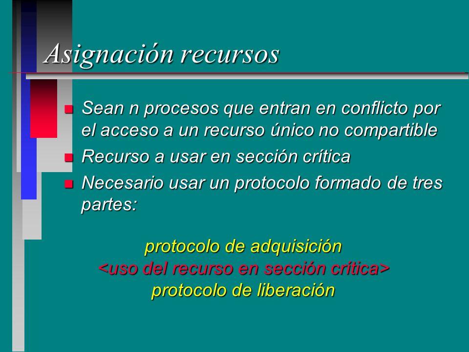 Asignación recursos Sean n procesos que entran en conflicto por el acceso a un recurso único no compartible.