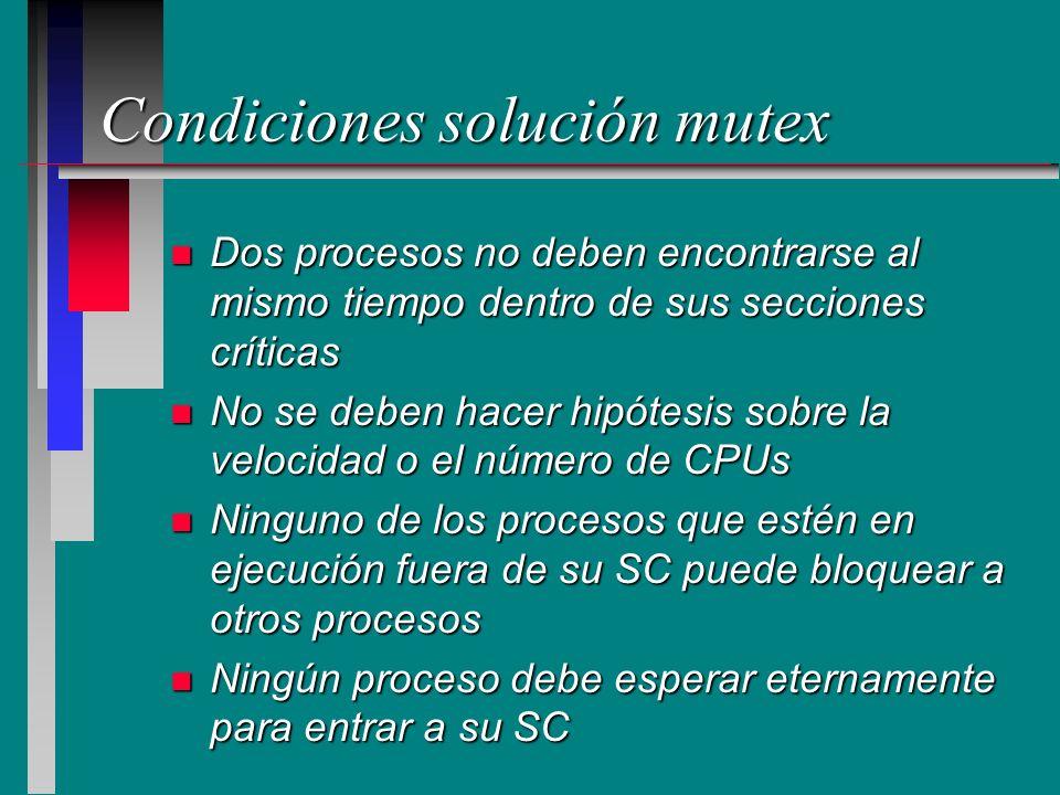 Condiciones solución mutex