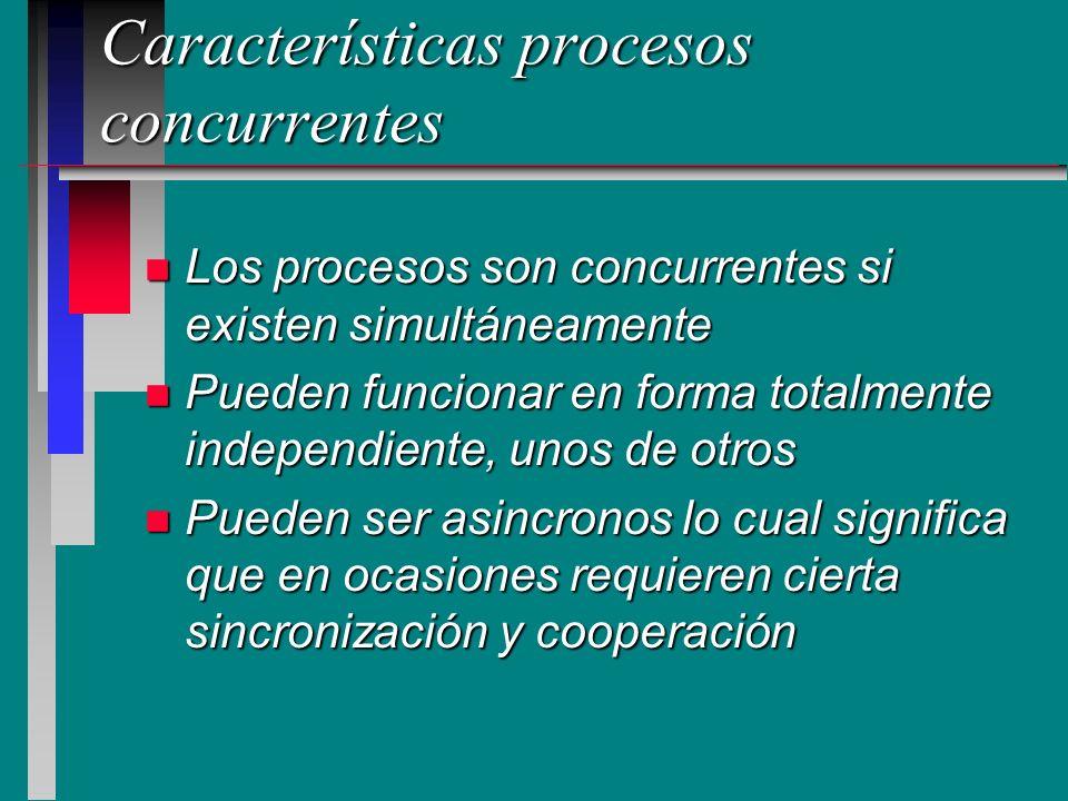 Características procesos concurrentes