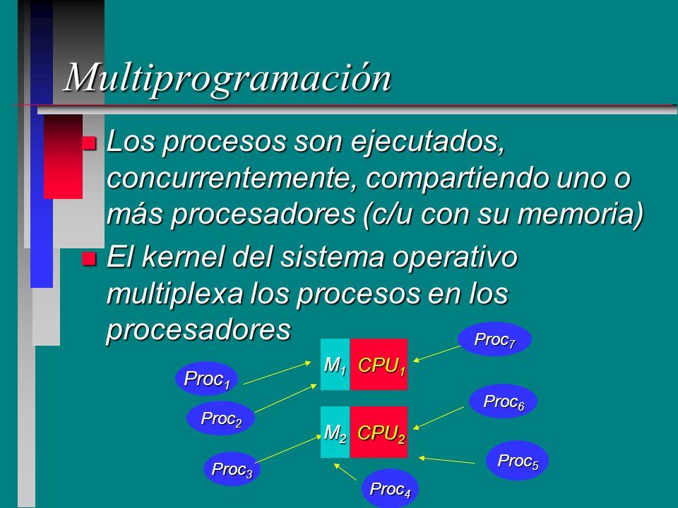 Multiprogramación Los procesos son ejecutados, concurrentemente, compartiendo uno o más procesadores (c/u con su memoria)