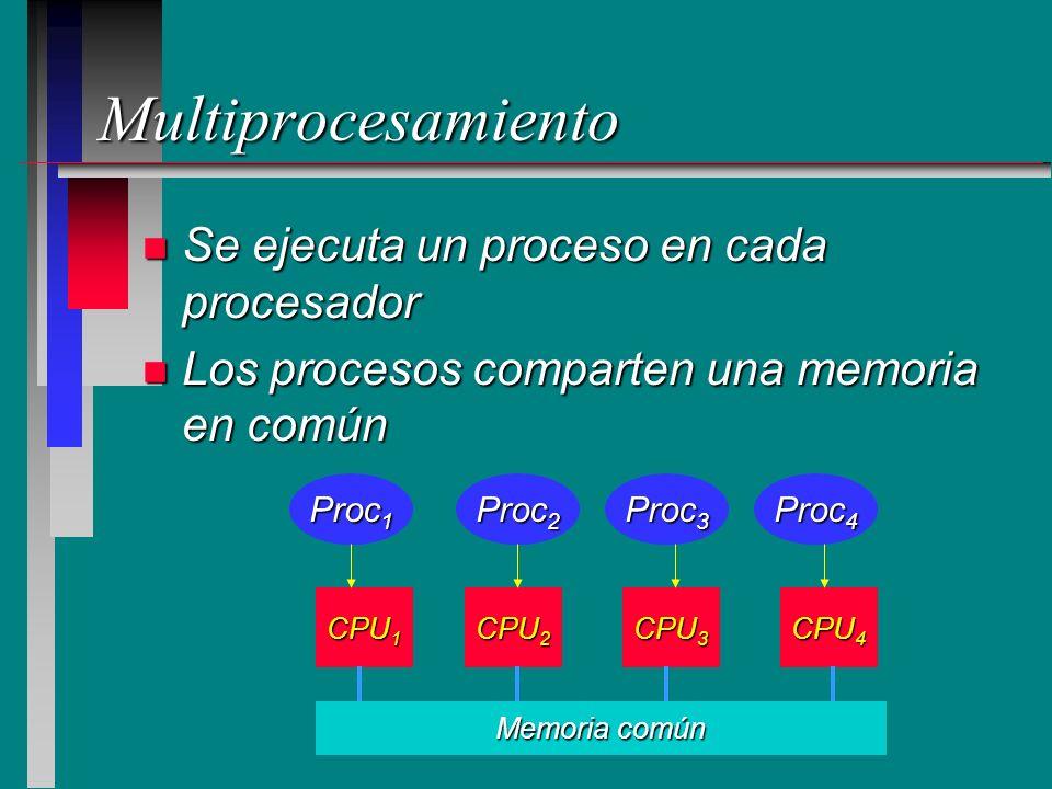 Multiprocesamiento Se ejecuta un proceso en cada procesador