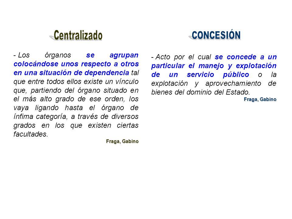 Centralizado CONCESIÓN.