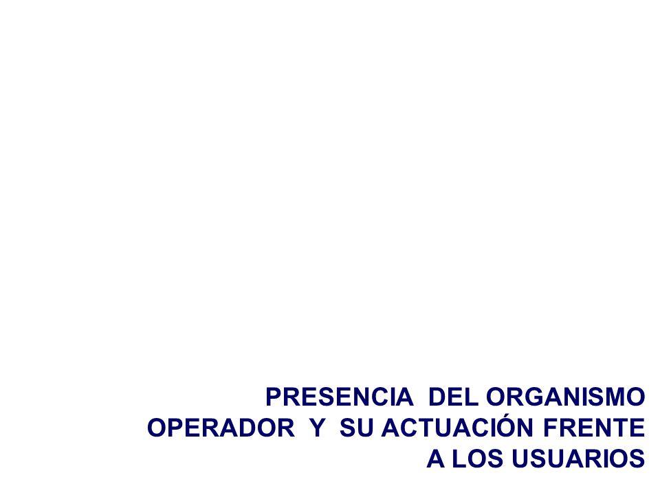 PRESENCIA DEL ORGANISMO OPERADOR Y SU ACTUACIÓN FRENTE A LOS USUARIOS