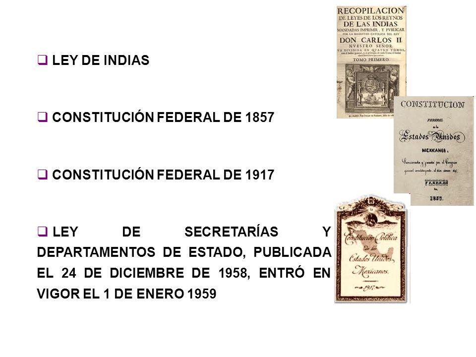 LEY DE INDIAS CONSTITUCIÓN FEDERAL DE 1857. CONSTITUCIÓN FEDERAL DE 1917.