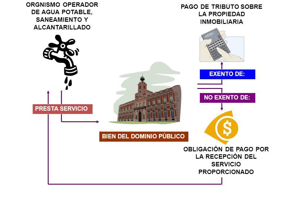 ORGNISMO OPERADOR DE AGUA POTABLE, SANEAMIENTO Y ALCANTARILLADO