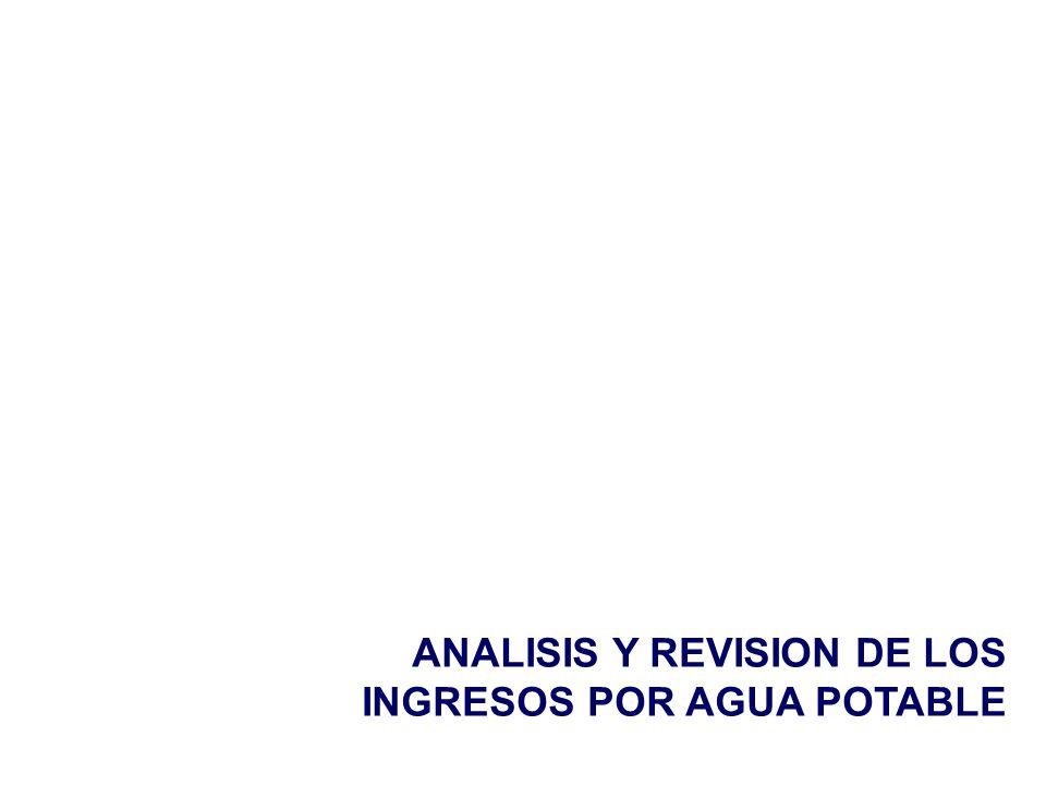 ANALISIS Y REVISION DE LOS INGRESOS POR AGUA POTABLE