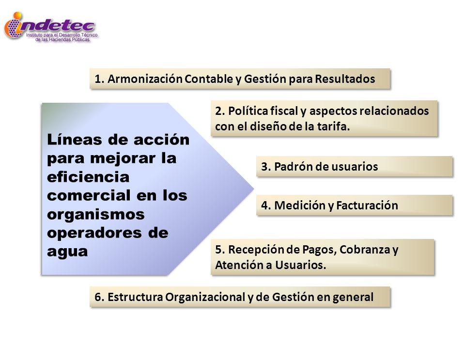 1. Armonización Contable y Gestión para Resultados