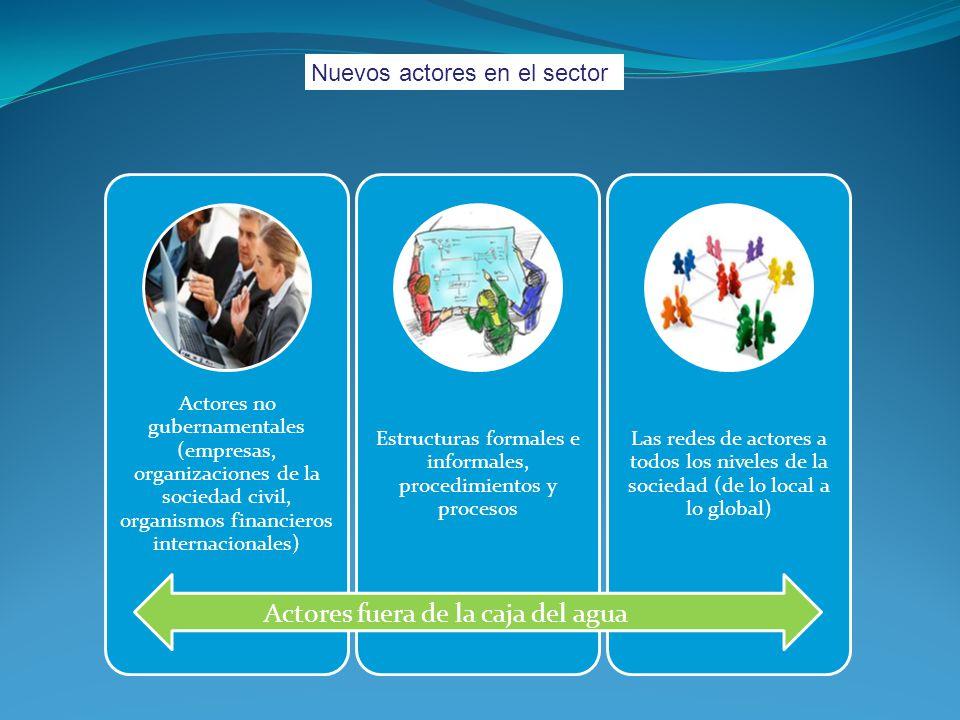Estructuras formales e informales, procedimientos y procesos