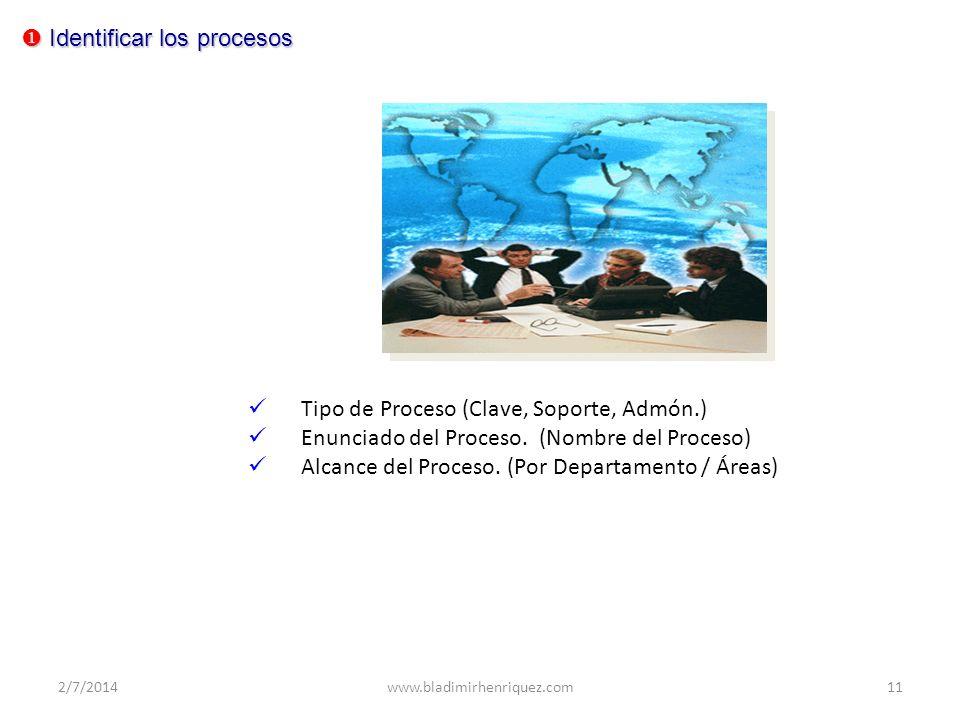 Identificar los procesos