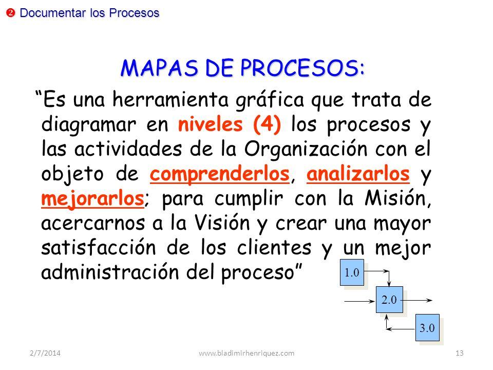 Documentar los Procesos