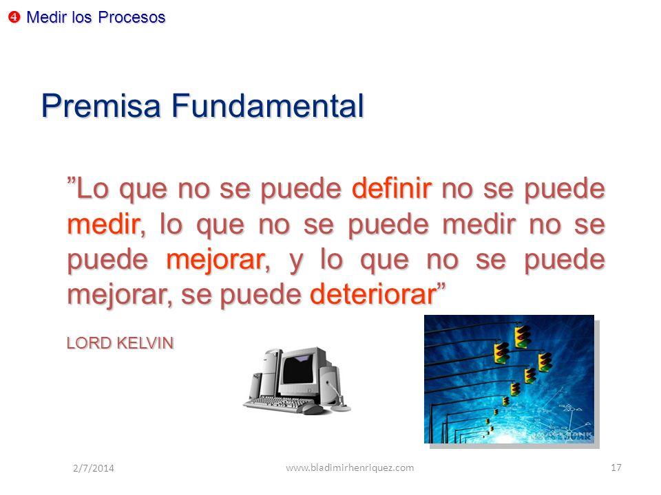 Medir los Procesos Premisa Fundamental.