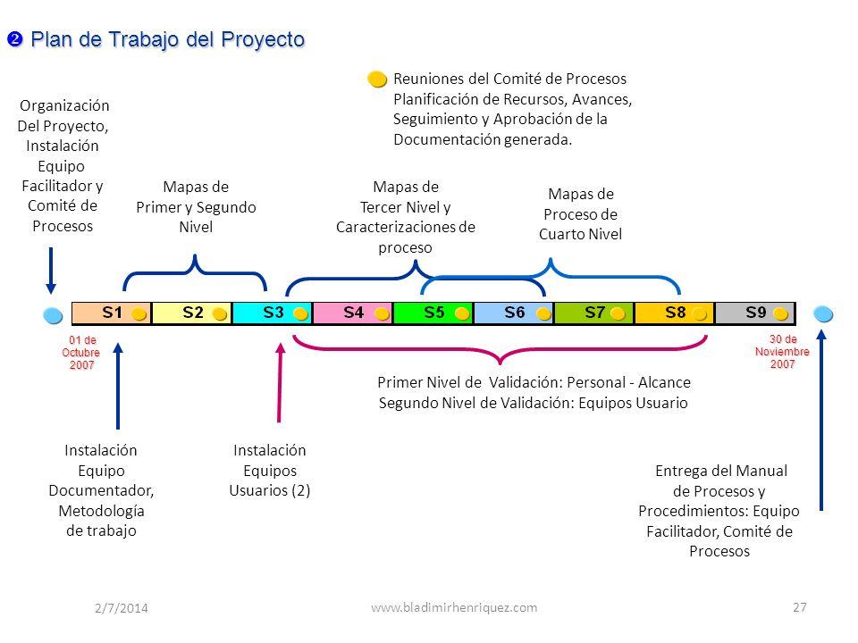 Plan de Trabajo del Proyecto
