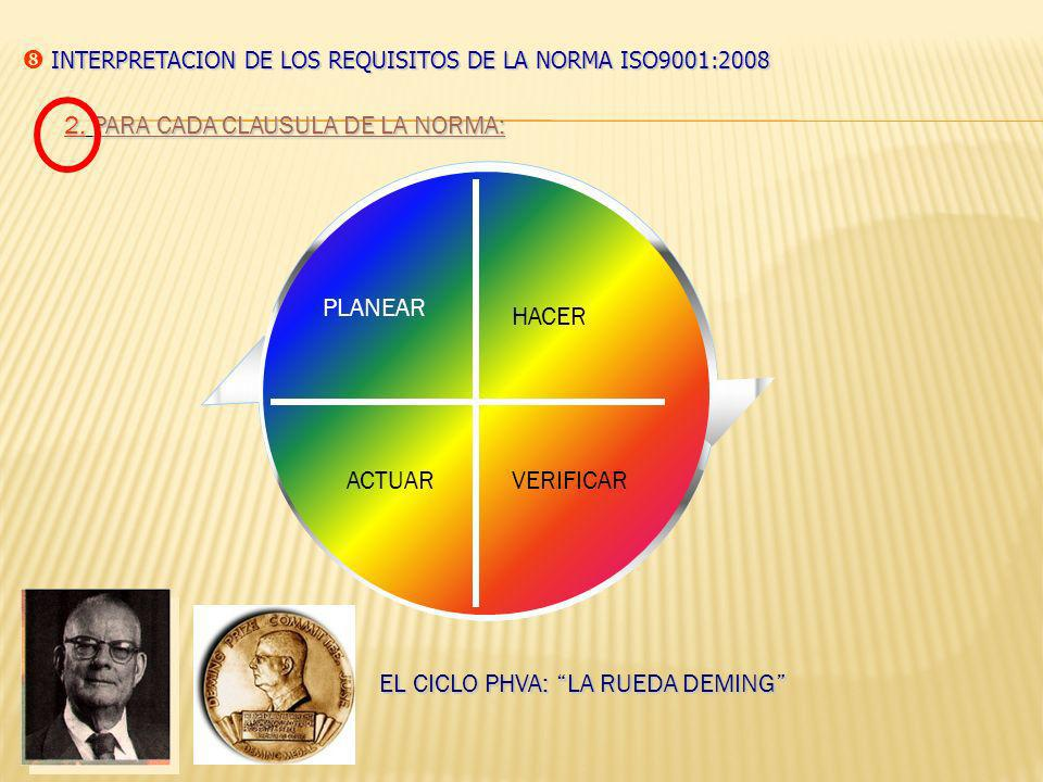 INTERPRETACION DE LOS REQUISITOS DE LA NORMA ISO9001:2008