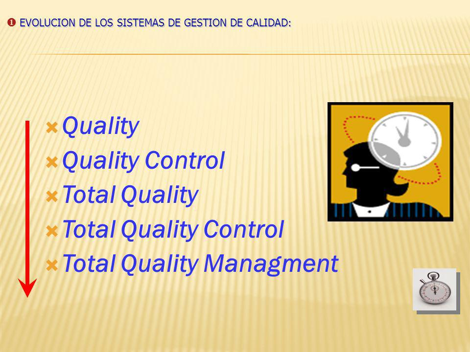 Total Quality Managment