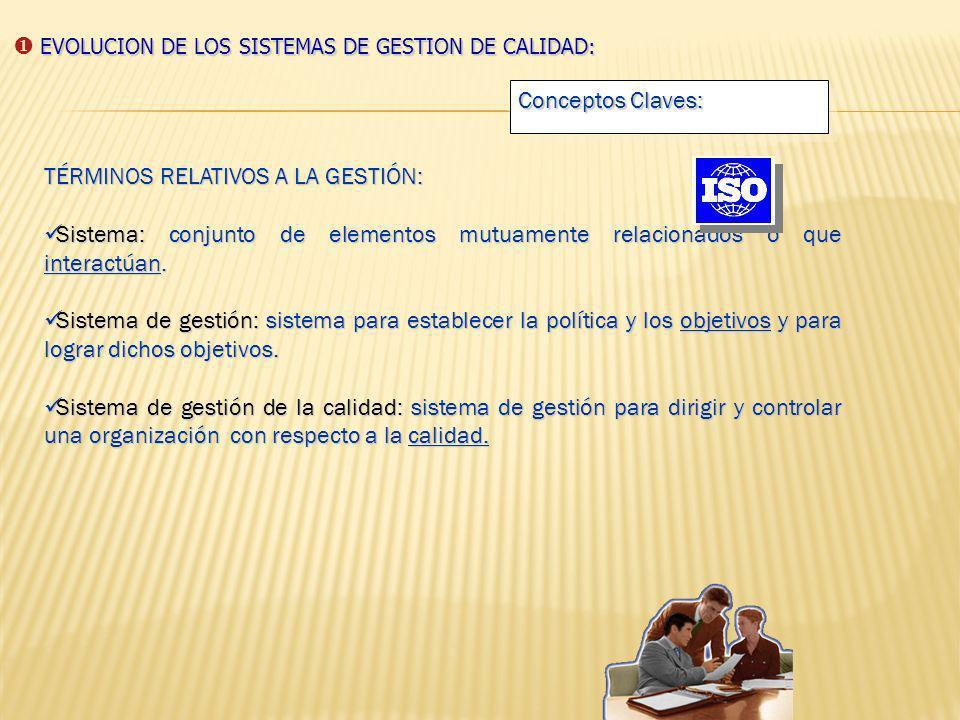 EVOLUCION DE LOS SISTEMAS DE GESTION DE CALIDAD: