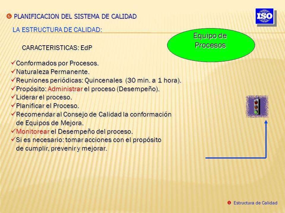 Equipo de Procesos PLANIFICACION DEL SISTEMA DE CALIDAD