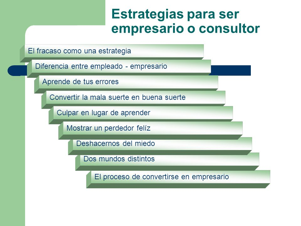 Estrategias para ser empresario o consultor