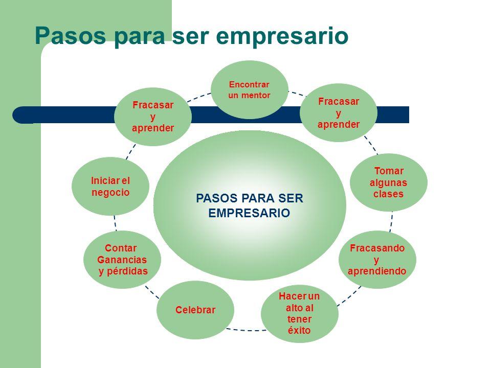 Pasos para ser empresario