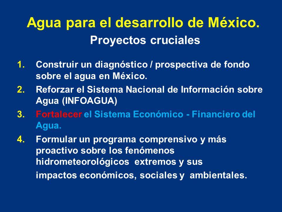 Agua para el desarrollo de México. Proyectos cruciales