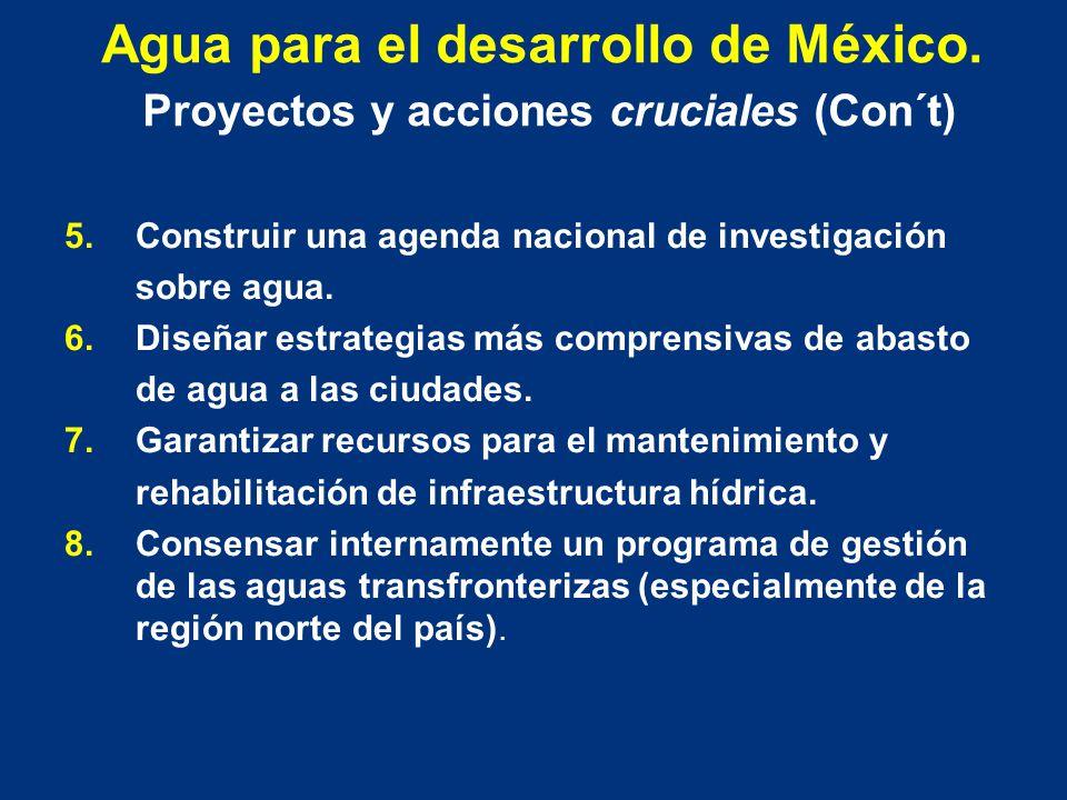 Agua para el desarrollo de México