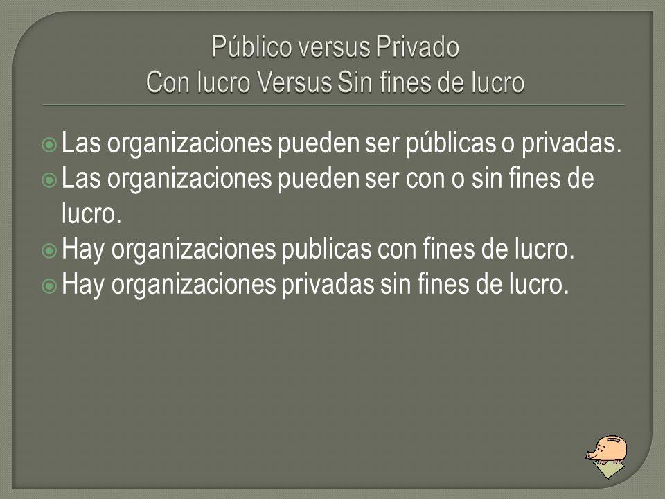 Público versus Privado Con lucro Versus Sin fines de lucro