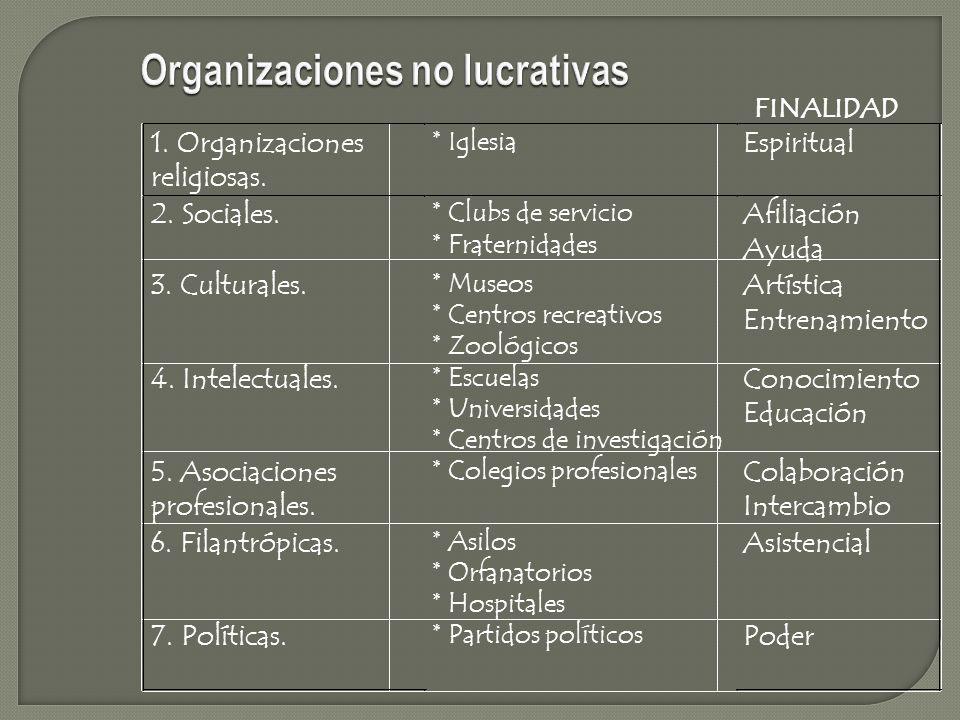 Organizaciones no lucrativas