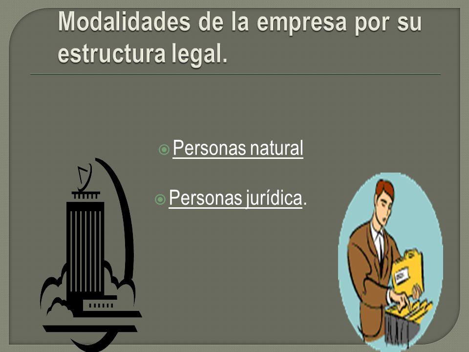 Modalidades de la empresa por su estructura legal.