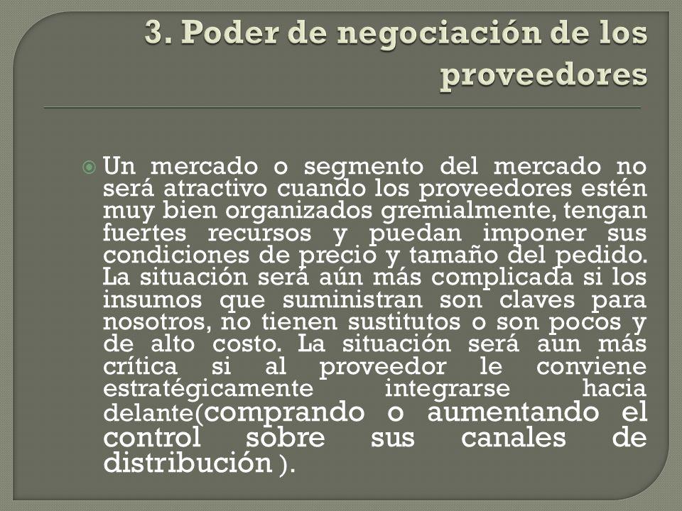 3. Poder de negociación de los proveedores