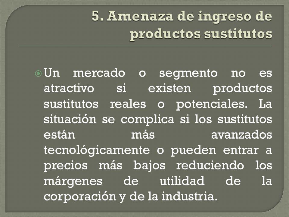 5. Amenaza de ingreso de productos sustitutos