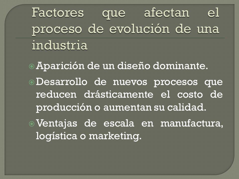 Factores que afectan el proceso de evolución de una industria