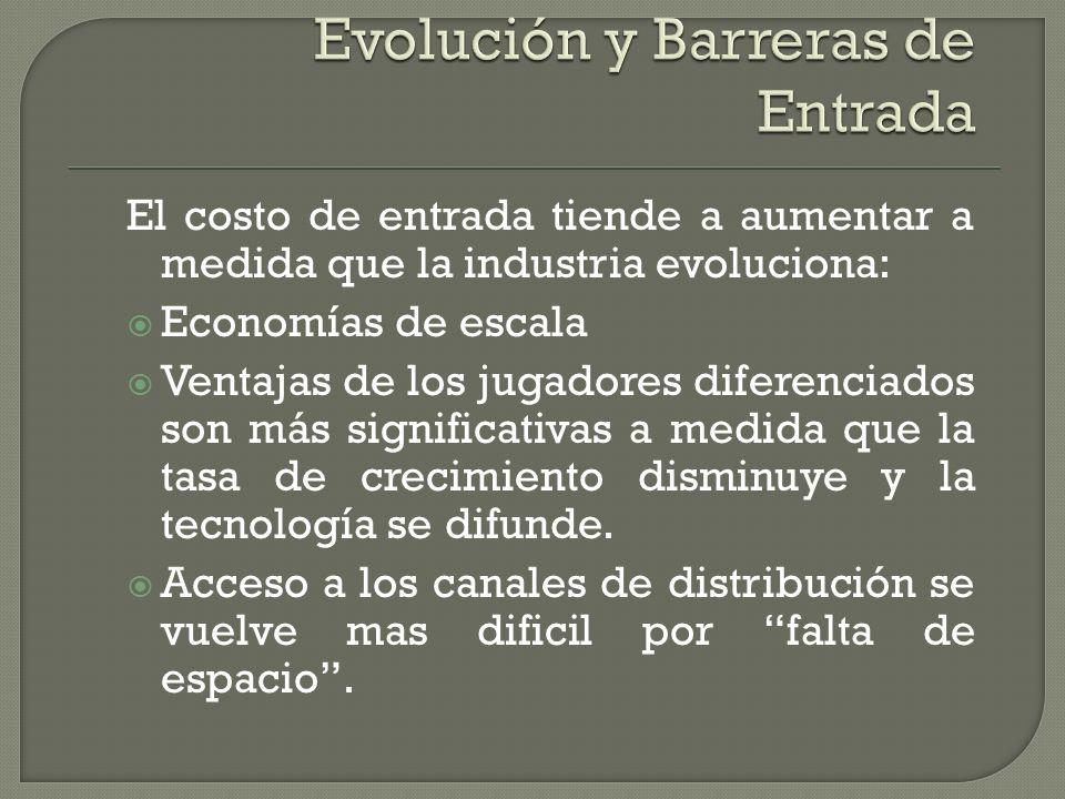 Evolución y Barreras de Entrada