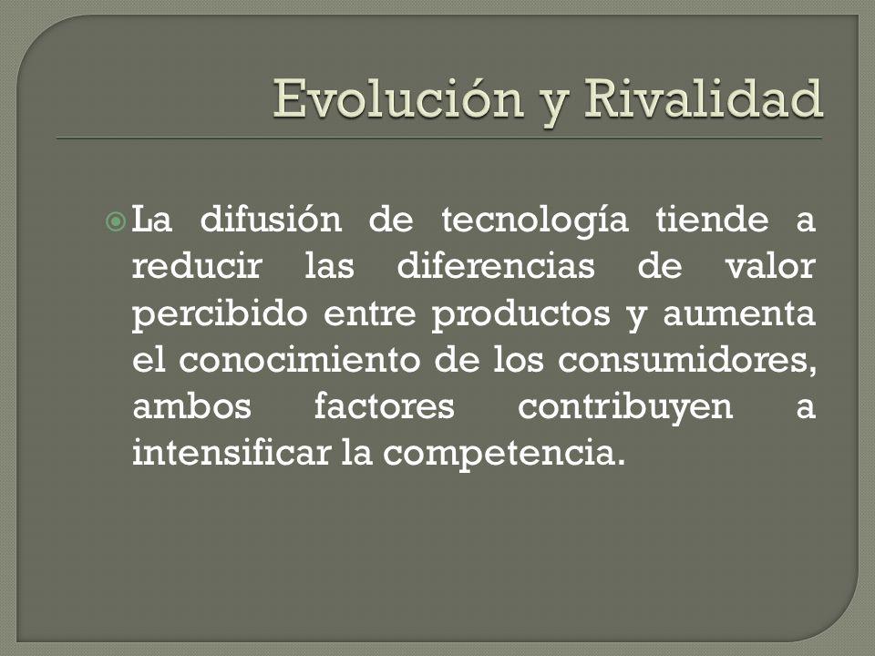 Evolución y Rivalidad
